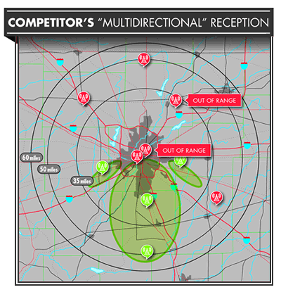 Competitor's multi directional reception 2
